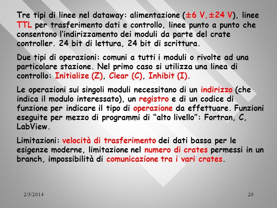 2/3/201420 Tre tipi di linee nel dataway: alimentazione (±6 V,±24 V), linee TTL per trasferimento dati e controllo, linee punto a punto che consentono