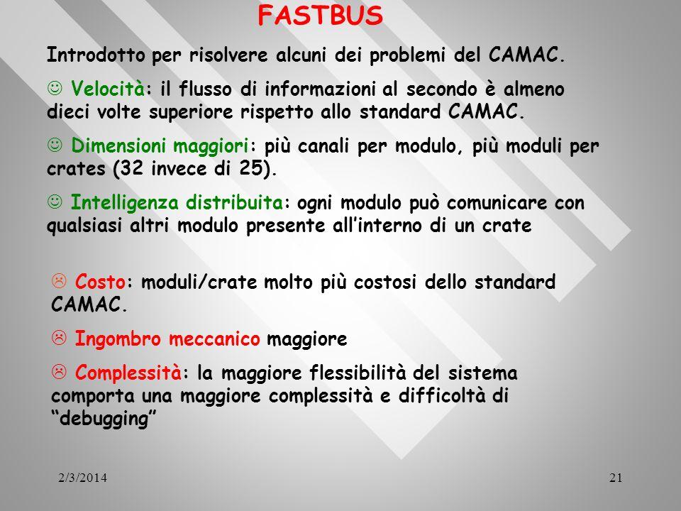 2/3/201421 FASTBUS Introdotto per risolvere alcuni dei problemi del CAMAC. Velocità: il flusso di informazioni al secondo è almeno dieci volte superio