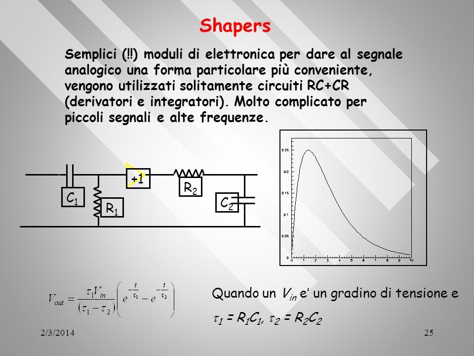 2/3/201425 Shapers Semplici (!!) moduli di elettronica per dare al segnale analogico una forma particolare più conveniente, vengono utilizzati solitam