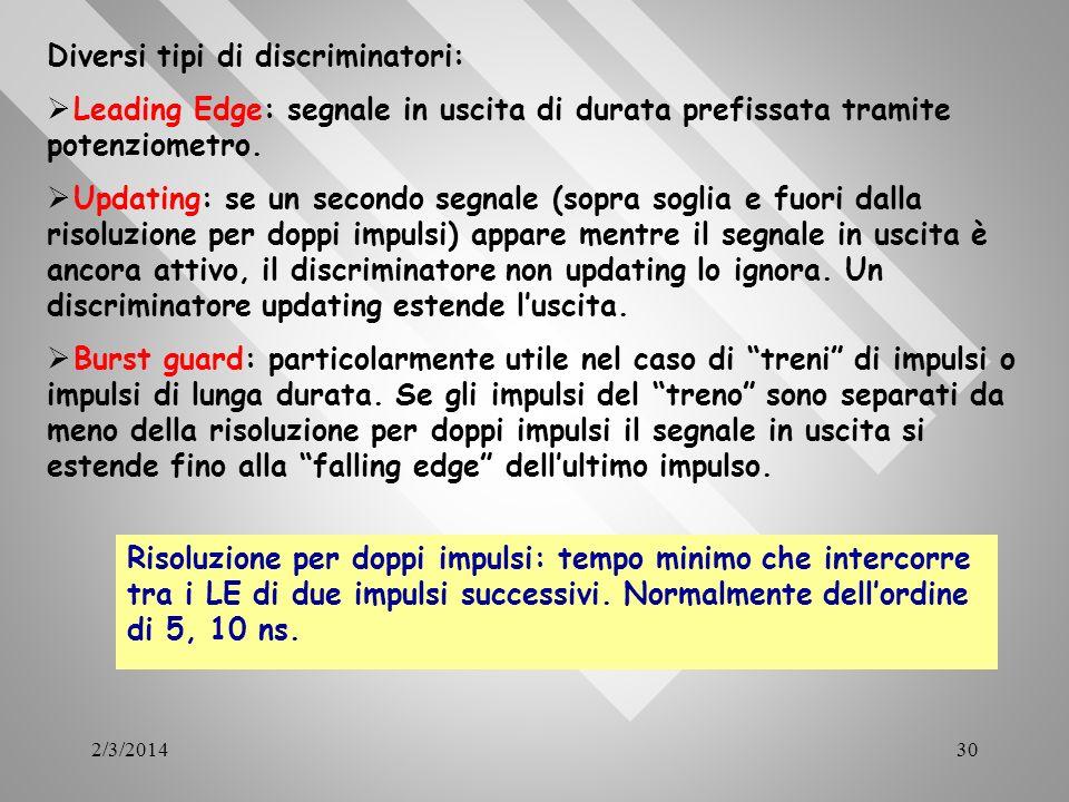 2/3/201430 Diversi tipi di discriminatori: Leading Edge: segnale in uscita di durata prefissata tramite potenziometro. Updating: se un secondo segnale