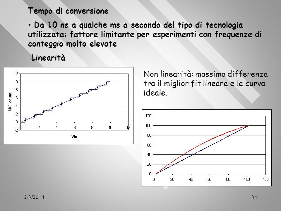 2/3/201434 Tempo di conversione Da 10 ns a qualche ms a secondo del tipo di tecnologia utilizzata: fattore limitante per esperimenti con frequenze di