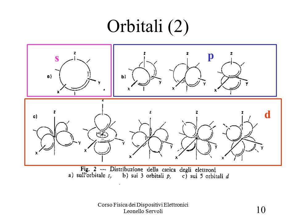 10 Corso Fisica dei Dispositivi Elettronici Leonello Servoli Orbitali (2) s p d