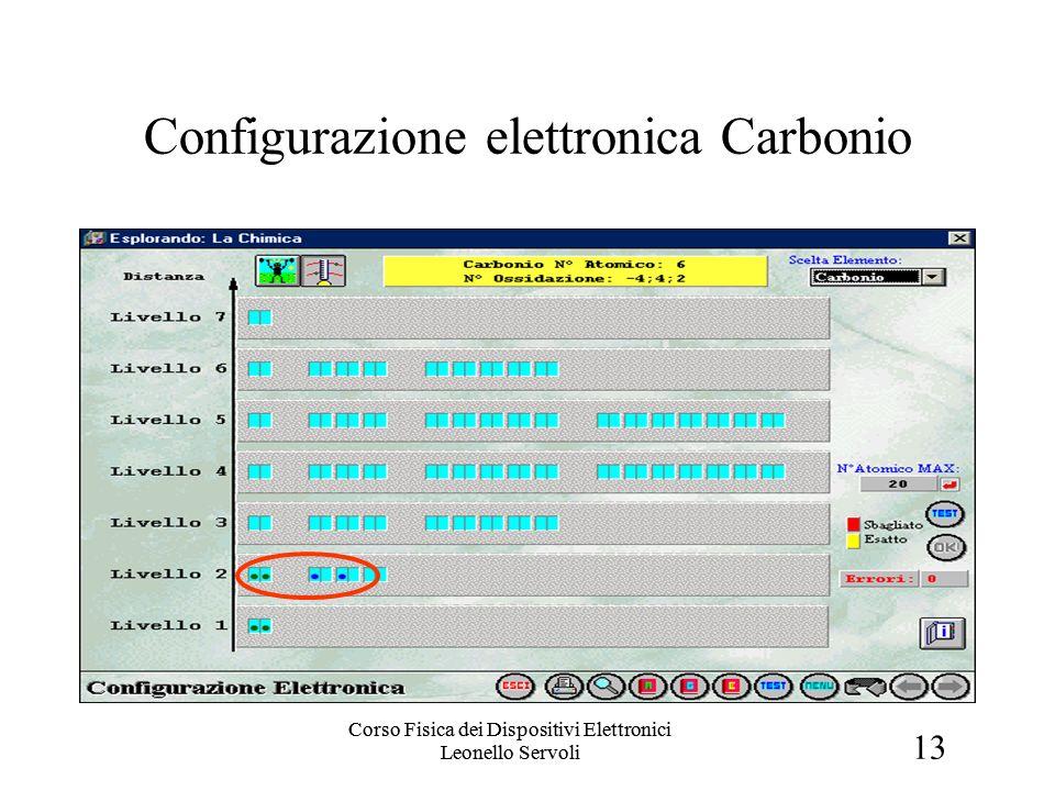 13 Corso Fisica dei Dispositivi Elettronici Leonello Servoli Configurazione elettronica Carbonio