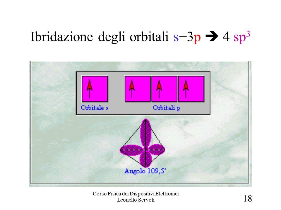 18 Corso Fisica dei Dispositivi Elettronici Leonello Servoli Ibridazione degli orbitali s+3p 4 sp 3