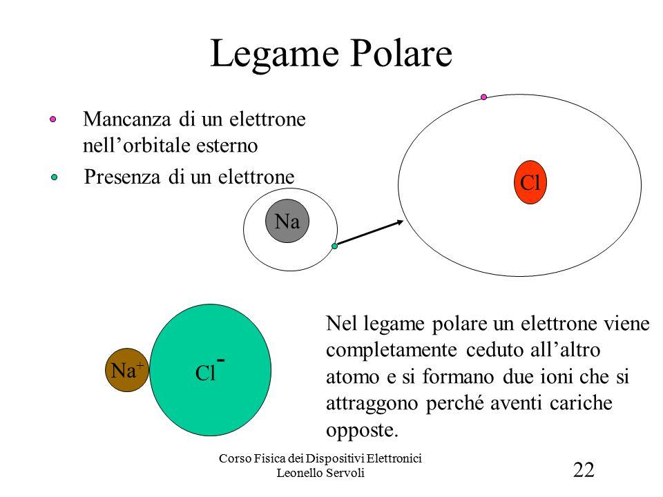 22 Corso Fisica dei Dispositivi Elettronici Leonello Servoli Legame Polare NaClNa + Cl - Nel legame polare un elettrone viene completamente ceduto allaltro atomo e si formano due ioni che si attraggono perché aventi cariche opposte.