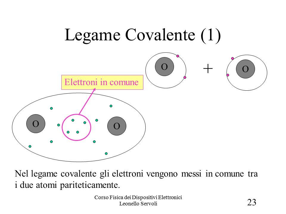 23 Corso Fisica dei Dispositivi Elettronici Leonello Servoli Legame Covalente (1) O O O O + Nel legame covalente gli elettroni vengono messi in comune tra i due atomi pariteticamente.