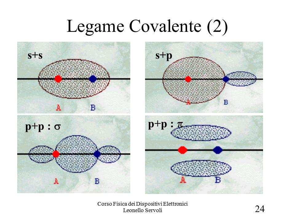24 Corso Fisica dei Dispositivi Elettronici Leonello Servoli Legame Covalente (2) s+ss+p p+p :