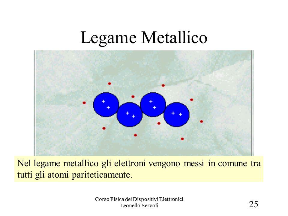 25 Corso Fisica dei Dispositivi Elettronici Leonello Servoli Legame Metallico Nel legame metallico gli elettroni vengono messi in comune tra tutti gli atomi pariteticamente.