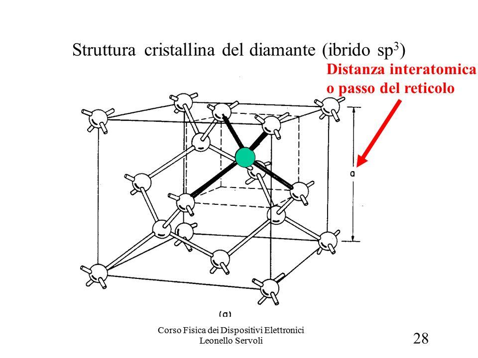 28 Corso Fisica dei Dispositivi Elettronici Leonello Servoli Struttura cristallina del diamante (ibrido sp 3 ) Distanza interatomica o passo del reticolo