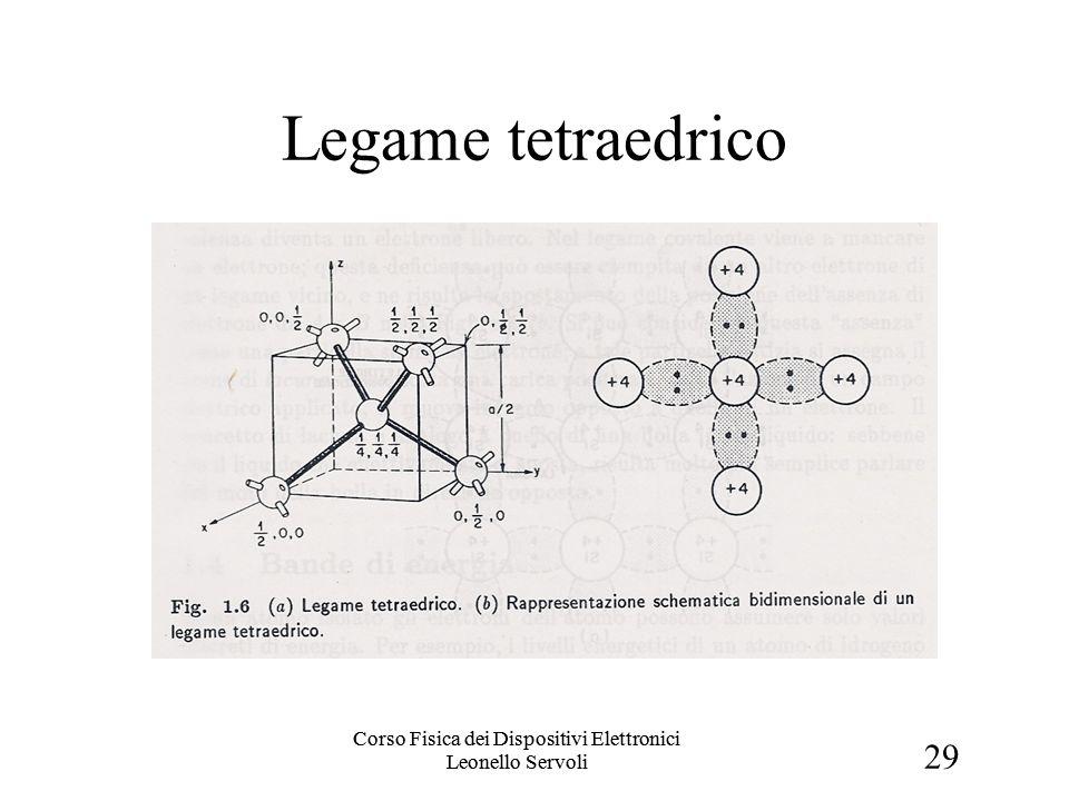 29 Corso Fisica dei Dispositivi Elettronici Leonello Servoli Legame tetraedrico