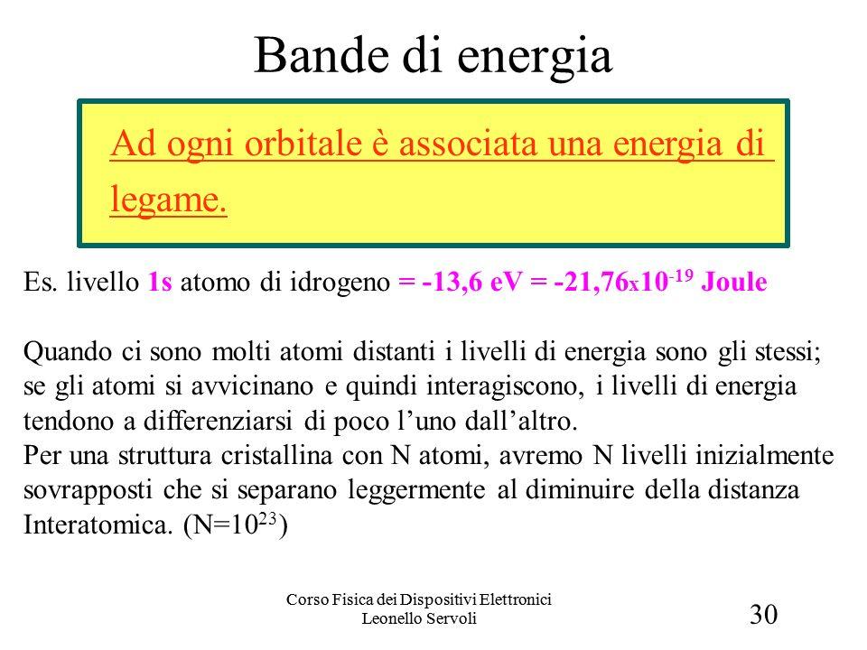 30 Corso Fisica dei Dispositivi Elettronici Leonello Servoli Bande di energia Es. livello 1s atomo di idrogeno = -13,6 eV = -21,76 x 10 -19 Joule Quan