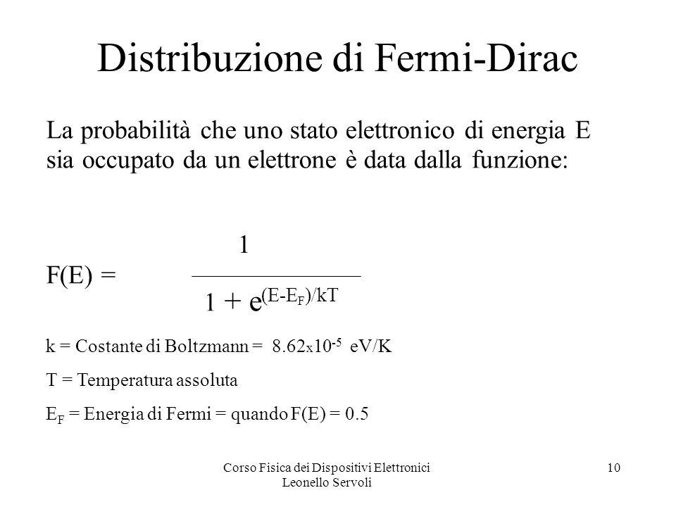 Corso Fisica dei Dispositivi Elettronici Leonello Servoli 10 La probabilità che uno stato elettronico di energia E sia occupato da un elettrone è data dalla funzione: F(E) = k = Costante di Boltzmann = 8.62 x 10 -5 eV/K T = Temperatura assoluta E F = Energia di Fermi = quando F(E) = 0.5 Distribuzione di Fermi-Dirac 1 + e (E-E F )/kT 1
