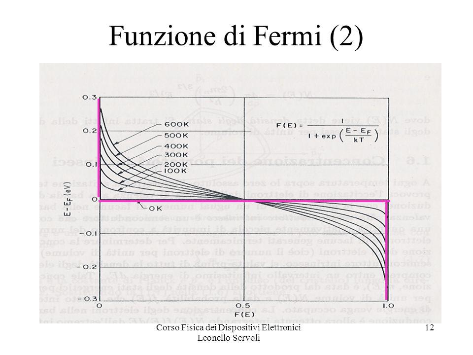 Corso Fisica dei Dispositivi Elettronici Leonello Servoli 12 Funzione di Fermi (2)
