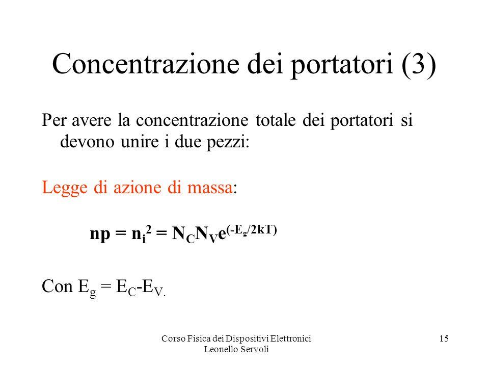 Corso Fisica dei Dispositivi Elettronici Leonello Servoli 15 Concentrazione dei portatori (3) Per avere la concentrazione totale dei portatori si devono unire i due pezzi: Legge di azione di massa: np = n i 2 = N C N V e (-E g /2kT) Con E g = E C -E V.