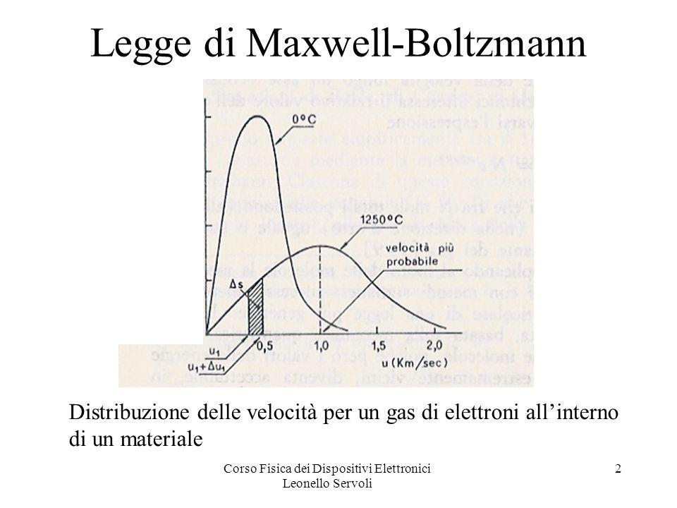 Corso Fisica dei Dispositivi Elettronici Leonello Servoli 2 Legge di Maxwell-Boltzmann Distribuzione delle velocità per un gas di elettroni allinterno di un materiale
