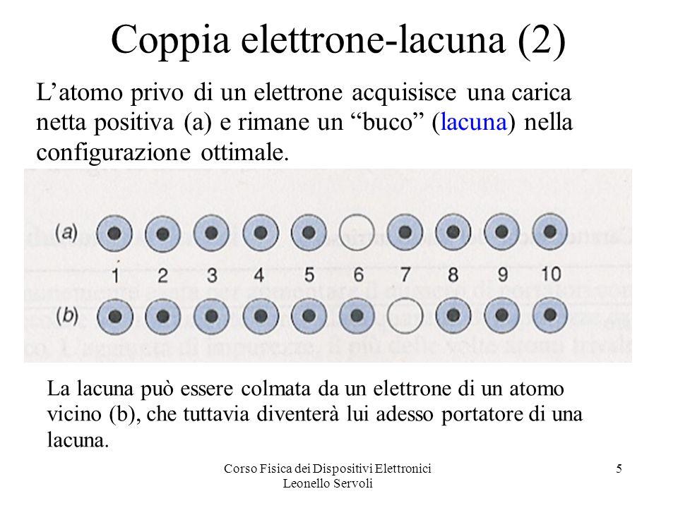 Corso Fisica dei Dispositivi Elettronici Leonello Servoli 5 Coppia elettrone-lacuna (2) Latomo privo di un elettrone acquisisce una carica netta positiva (a) e rimane un buco (lacuna) nella configurazione ottimale.
