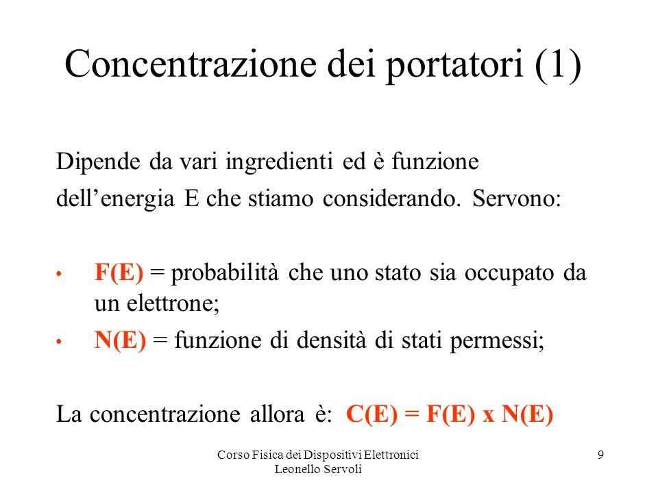 Corso Fisica dei Dispositivi Elettronici Leonello Servoli 9 Concentrazione dei portatori (1) Dipende da vari ingredienti ed è funzione dellenergia E c