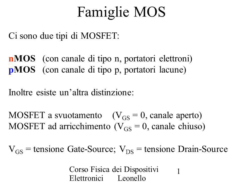 Corso Fisica dei Dispositivi Elettronici Leonello Servoli 1 Famiglie MOS Ci sono due tipi di MOSFET: nMOS (con canale di tipo n, portatori elettroni)