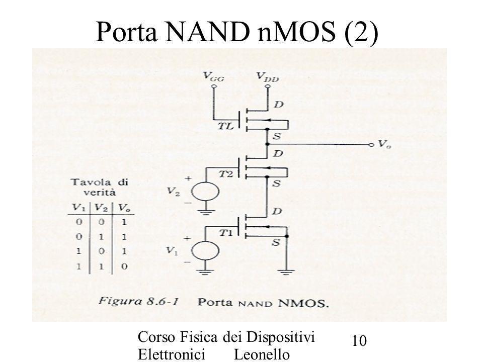 Corso Fisica dei Dispositivi Elettronici Leonello Servoli 10 Porta NAND nMOS (2)