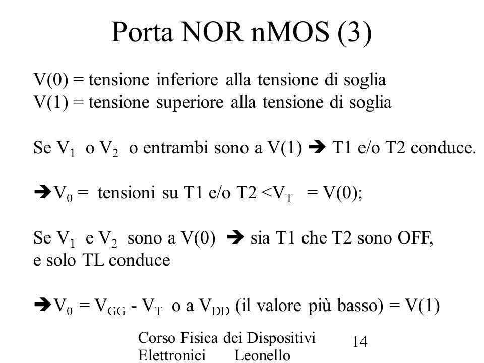 Corso Fisica dei Dispositivi Elettronici Leonello Servoli 14 Porta NOR nMOS (3) V(0) = tensione inferiore alla tensione di soglia V(1) = tensione supe