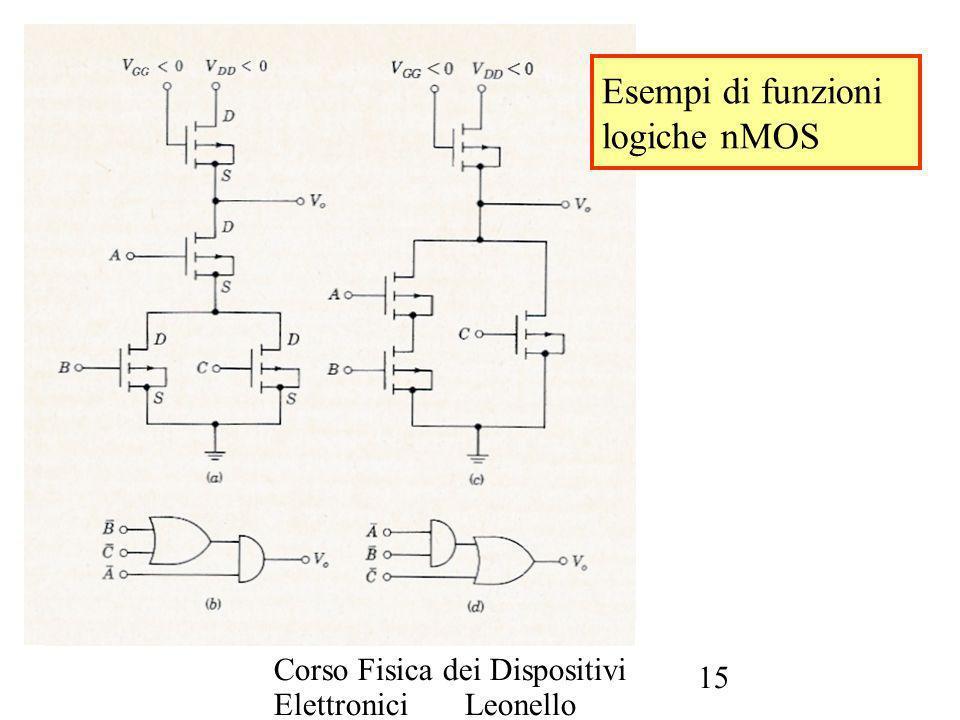 Corso Fisica dei Dispositivi Elettronici Leonello Servoli 15 Esempi di funzioni logiche nMOS