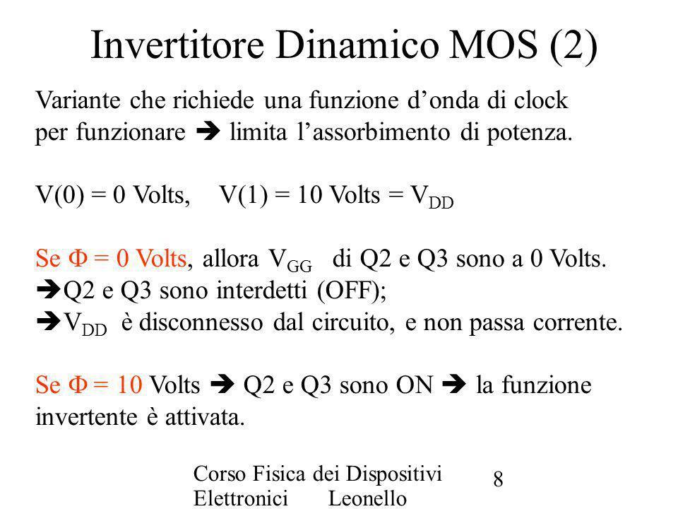 Corso Fisica dei Dispositivi Elettronici Leonello Servoli 8 Invertitore Dinamico MOS (2) Variante che richiede una funzione donda di clock per funzion