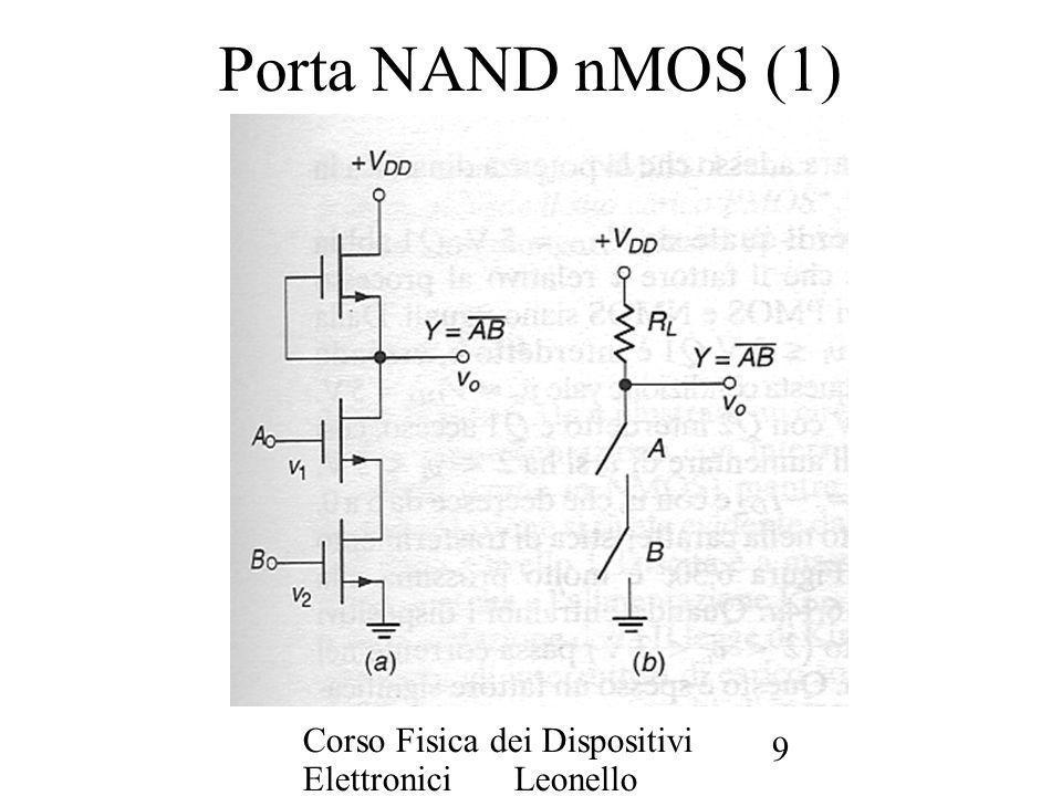 Corso Fisica dei Dispositivi Elettronici Leonello Servoli 9 Porta NAND nMOS (1)