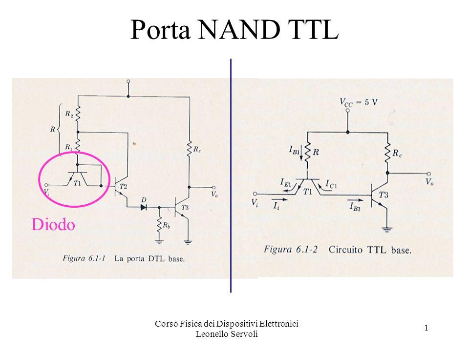 Corso Fisica dei Dispositivi Elettronici Leonello Servoli 1 Porta NAND TTL Diodo