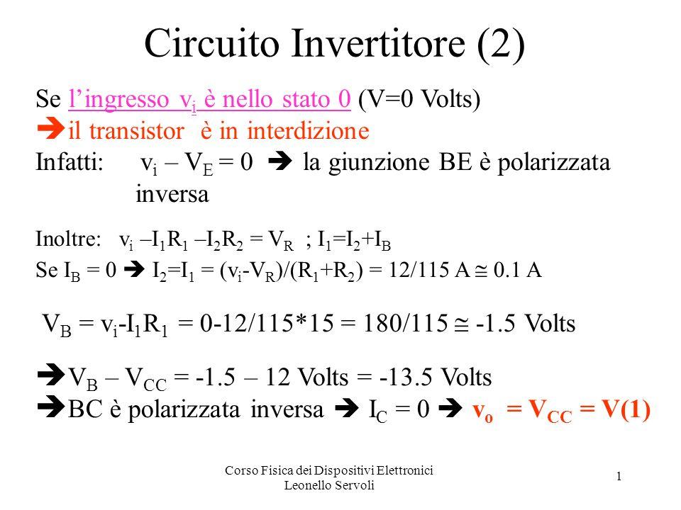Corso Fisica dei Dispositivi Elettronici Leonello Servoli 1 Circuito Invertitore (2) Se lingresso v i è nello stato 0 (V=0 Volts) il transistor è in interdizione Infatti: v i – V E = 0 la giunzione BE è polarizzata inversa Inoltre: v i –I 1 R 1 –I 2 R 2 = V R ; I 1 =I 2 +I B Se I B = 0 I 2 =I 1 = (v i -V R )/(R 1 +R 2 ) = 12/115 A 0.1 A V B = v i -I 1 R 1 = 0-12/115*15 = 180/115 -1.5 Volts V B – V CC = -1.5 – 12 Volts = -13.5 Volts BC è polarizzata inversa I C = 0 v o = V CC = V(1)