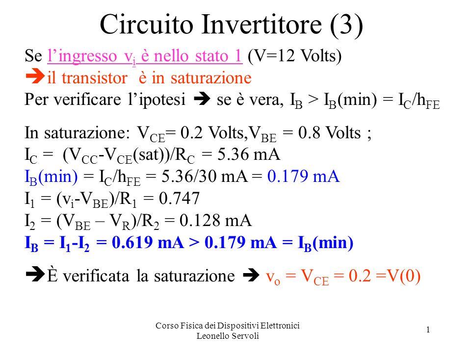 Corso Fisica dei Dispositivi Elettronici Leonello Servoli 1 Circuito Invertitore (3) Se lingresso v i è nello stato 1 (V=12 Volts) il transistor è in saturazione Per verificare lipotesi se è vera, I B > I B (min) = I C /h FE In saturazione: V CE = 0.2 Volts,V BE = 0.8 Volts ; I C = (V CC -V CE (sat))/R C = 5.36 mA I B (min) = I C /h FE = 5.36/30 mA = 0.179 mA I 1 = (v i -V BE )/R 1 = 0.747 I 2 = (V BE – V R )/R 2 = 0.128 mA I B = I 1 -I 2 = 0.619 mA > 0.179 mA = I B (min) È verificata la saturazione v o = V CE = 0.2 =V(0)