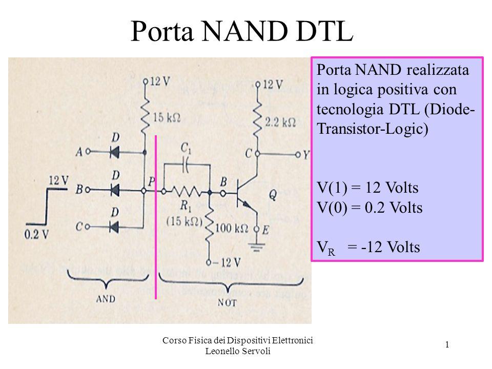 Corso Fisica dei Dispositivi Elettronici Leonello Servoli 1 Porta NAND DTL Porta NAND realizzata in logica positiva con tecnologia DTL (Diode- Transistor-Logic) V(1) = 12 Volts V(0) = 0.2 Volts V R = -12 Volts