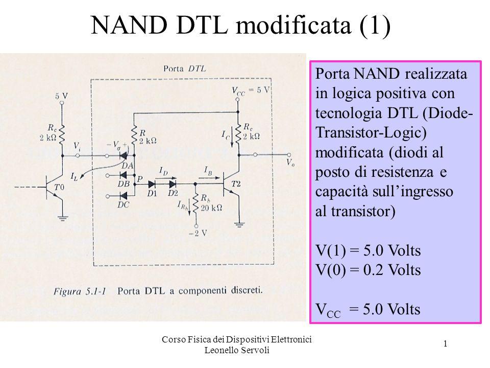 Corso Fisica dei Dispositivi Elettronici Leonello Servoli 1 Funzionamento porte TTL (2) Porta DTL: se T3 è saturo V BE = 0.75 Volts La corrente di base se il diodo D è interdetto è: I v = V BE /R b = 0,75/2 K = 0,38 mA Porta TTL: se V i = V(0) I b1 = (V CC -V BE (sat))/R = 1,1 mA Inizialmente T1 è in regione attiva V CE1 = 0,75 Volts La corrente I = h FE I b1 = 30*1,1 mA = 33 mA Rapporto tra i tempi: 33/0,38 100 volte più veloce.