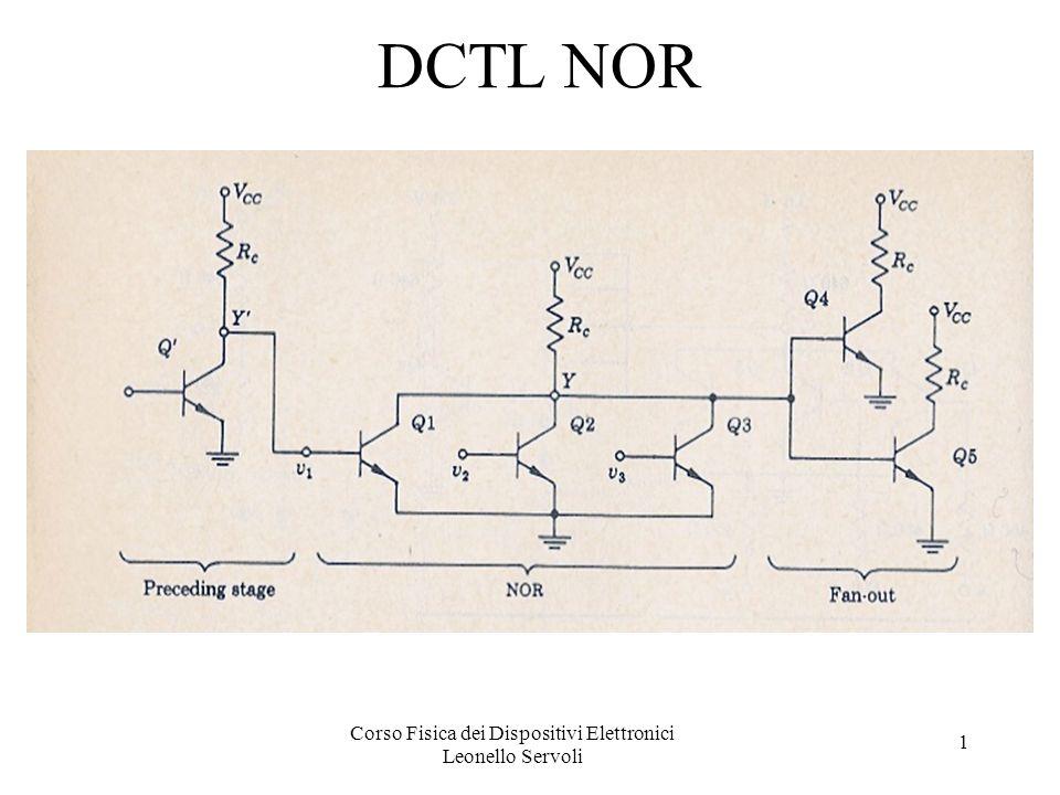 Corso Fisica dei Dispositivi Elettronici Leonello Servoli 1 DCTL NOR