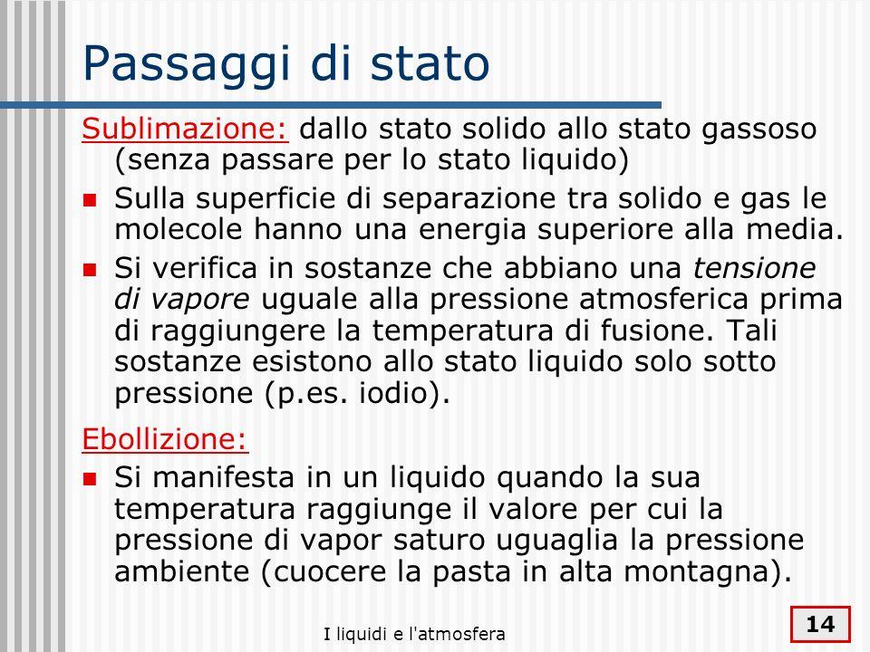 I liquidi e l'atmosfera 14 Passaggi di stato Sublimazione: dallo stato solido allo stato gassoso (senza passare per lo stato liquido) Sulla superficie