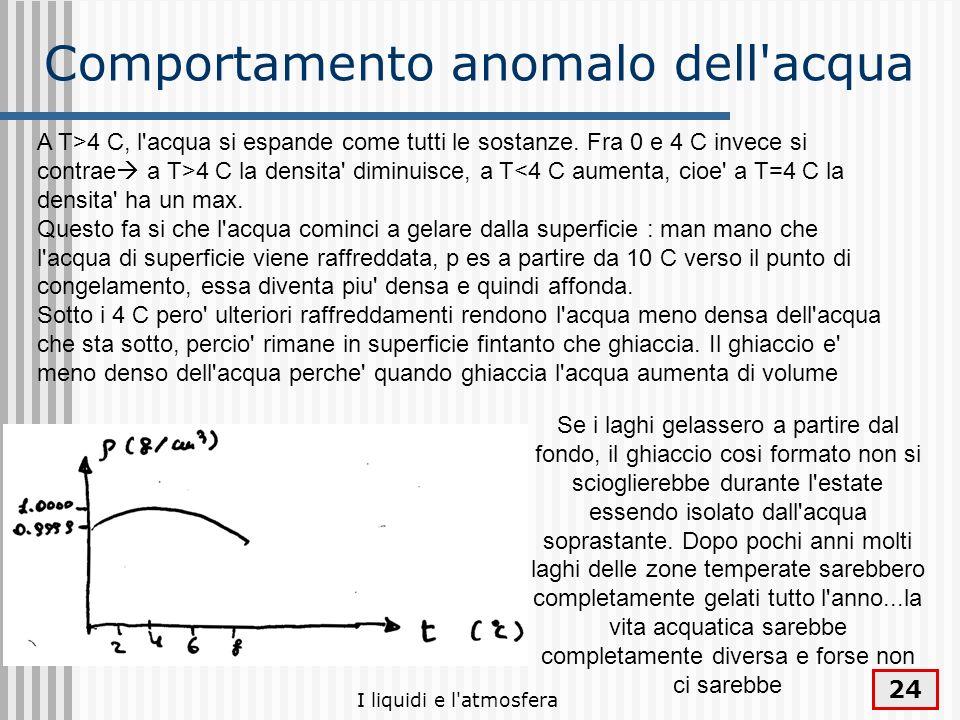 I liquidi e l'atmosfera 24 Comportamento anomalo dell'acqua A T>4 C, l'acqua si espande come tutti le sostanze. Fra 0 e 4 C invece si contrae a T>4 C