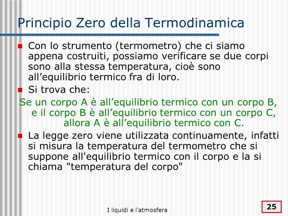 I liquidi e l'atmosfera 25 Principio Zero della Termodinamica Con lo strumento (termometro) che ci siamo appena costruiti, possiamo verificare se due