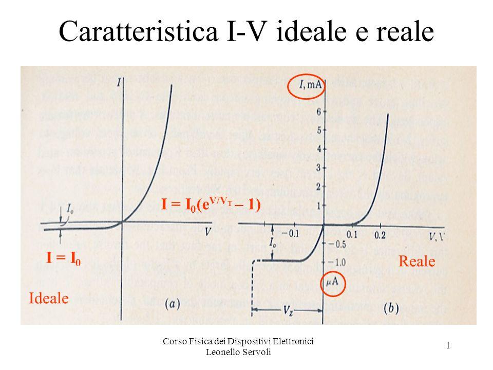 Corso Fisica dei Dispositivi Elettronici Leonello Servoli 1 Caratteristica I-V ideale e reale Ideale Reale I = I 0 I = I 0 (e V/V T – 1)