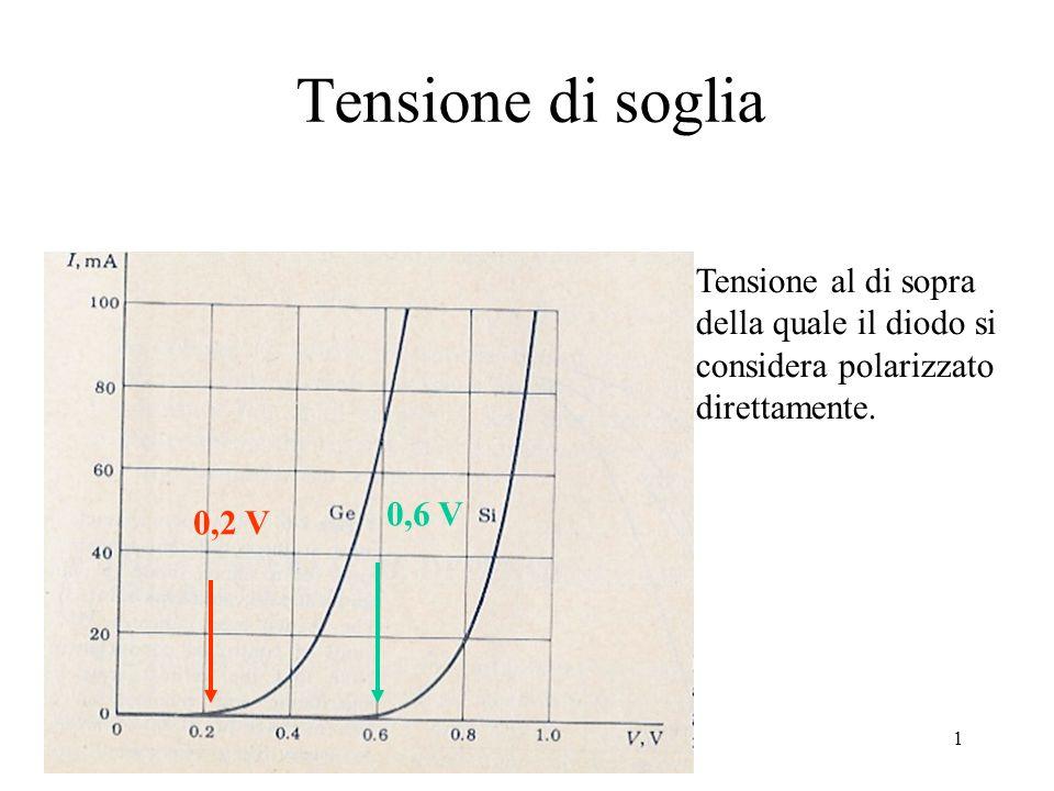 Corso Fisica dei Dispositivi Elettronici Leonello Servoli 1 Tensione di soglia 0,2 V 0,6 V Tensione al di sopra della quale il diodo si considera polarizzato direttamente.