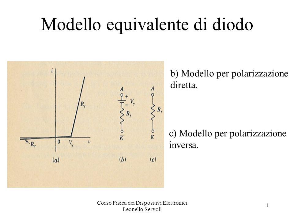 Corso Fisica dei Dispositivi Elettronici Leonello Servoli 1 Modello equivalente di diodo b) Modello per polarizzazione diretta. c) Modello per polariz