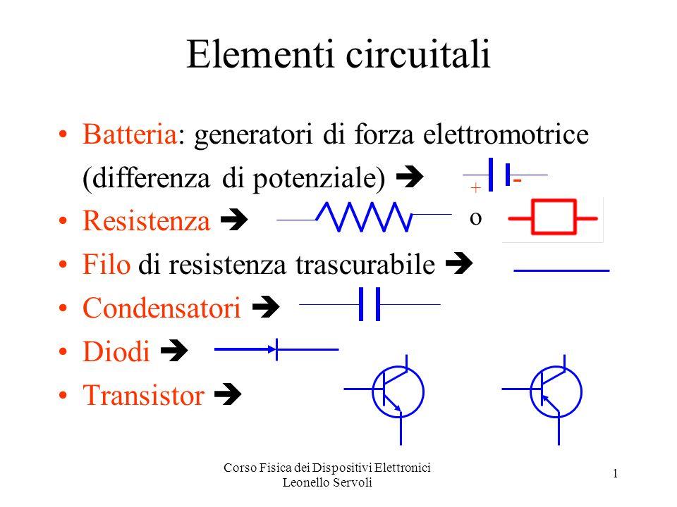 Corso Fisica dei Dispositivi Elettronici Leonello Servoli 1 Elementi circuitali Batteria: generatori di forza elettromotrice (differenza di potenziale) + - Resistenza Filo di resistenza trascurabile Condensatori Diodi Transistor o