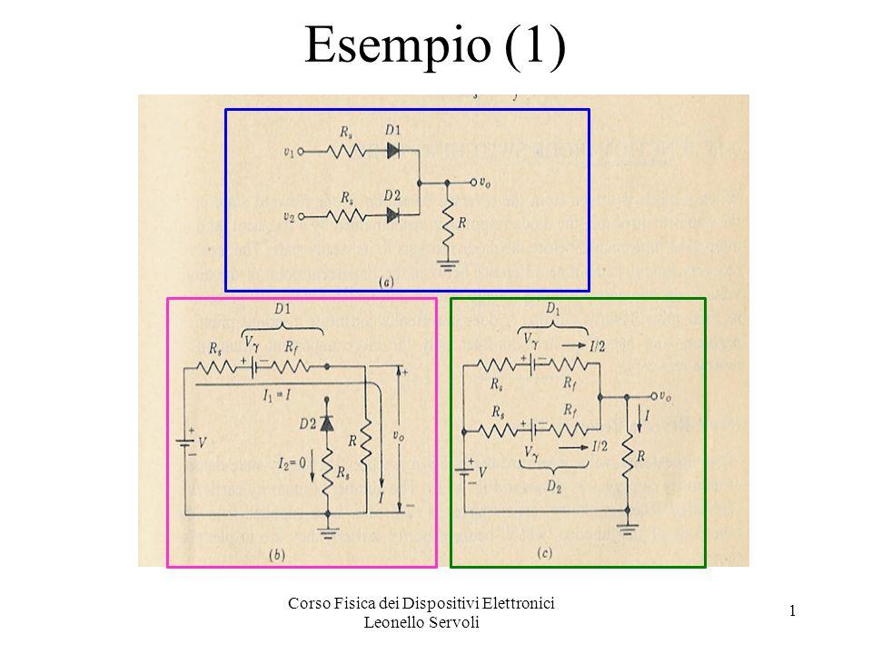 Corso Fisica dei Dispositivi Elettronici Leonello Servoli 1 Esempio (1)