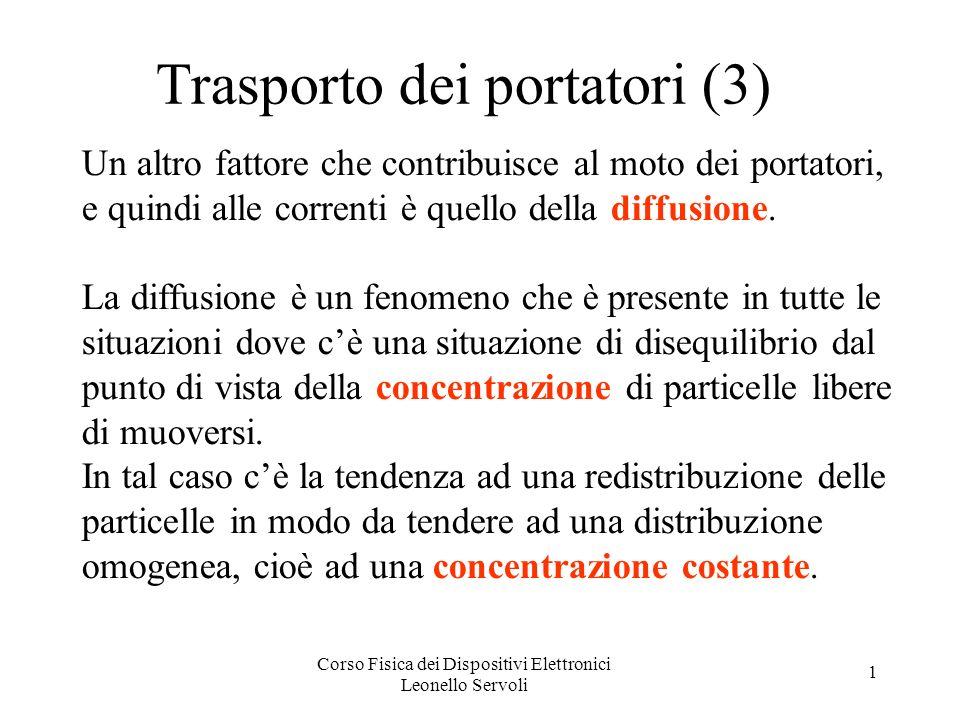 Corso Fisica dei Dispositivi Elettronici Leonello Servoli 1 Trasporto dei portatori (3) Un altro fattore che contribuisce al moto dei portatori, e quindi alle correnti è quello della diffusione.