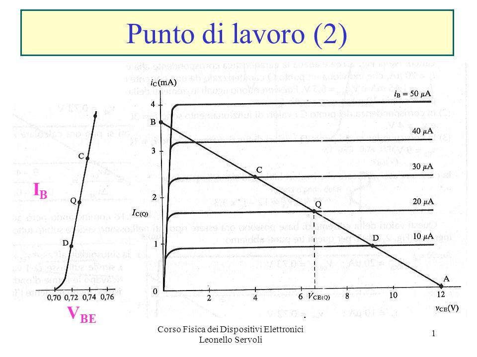 Corso Fisica dei Dispositivi Elettronici Leonello Servoli 1 Punto di lavoro (2) V BE IBIB