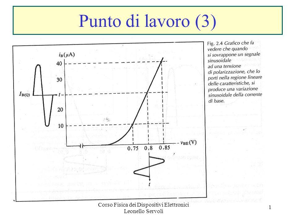 Corso Fisica dei Dispositivi Elettronici Leonello Servoli 1 Punto di lavoro (3)