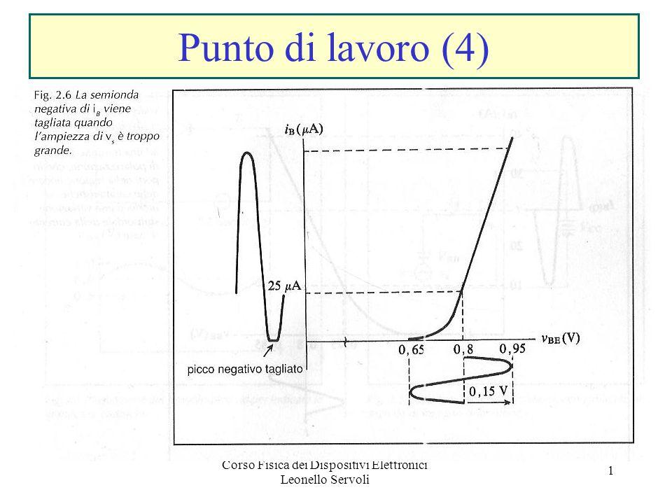 Corso Fisica dei Dispositivi Elettronici Leonello Servoli 1 Punto di lavoro (4)