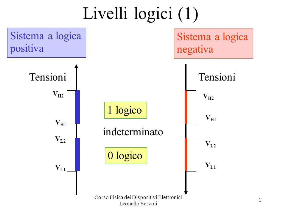 Corso Fisica dei Dispositivi Elettronici Leonello Servoli 1 Livelli logici (1) Tensioni 0 logico 1 logico indeterminato V L1 V L2 V H1 V H2 Sistema a logica positiva Tensioni V L1 V L2 V H1 V H2 Sistema a logica negativa