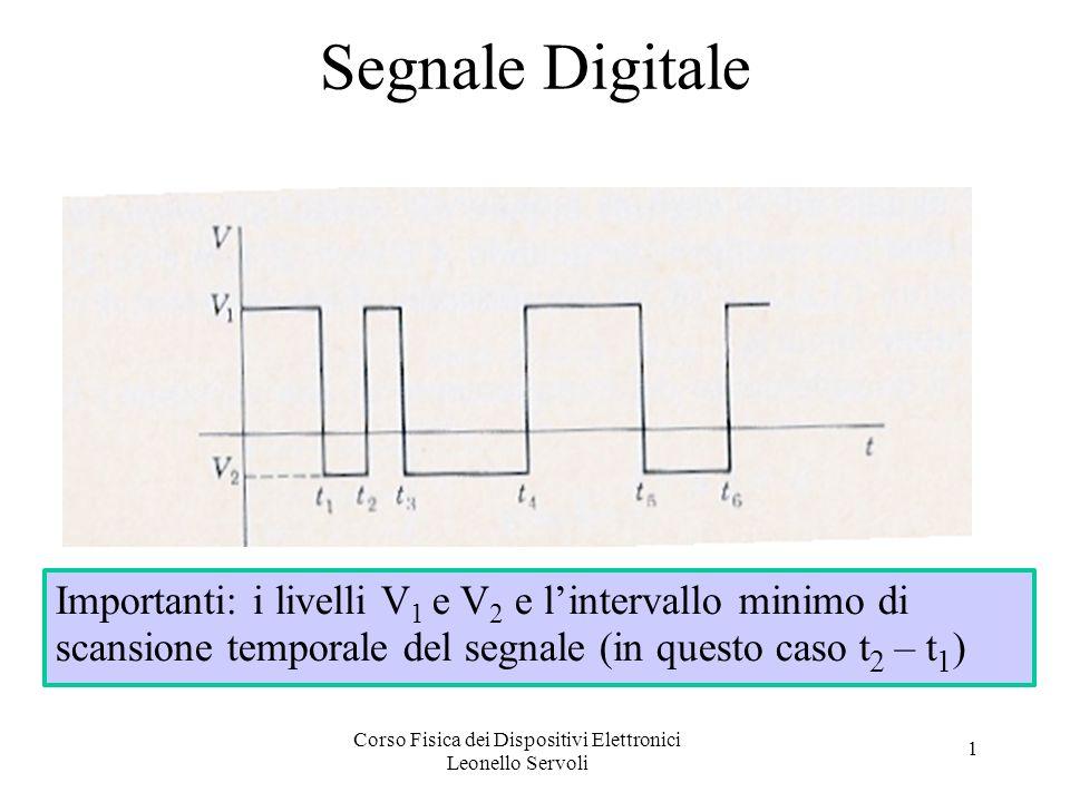 Corso Fisica dei Dispositivi Elettronici Leonello Servoli 1 Segnale Digitale Importanti: i livelli V 1 e V 2 e lintervallo minimo di scansione temporale del segnale (in questo caso t 2 – t 1 )