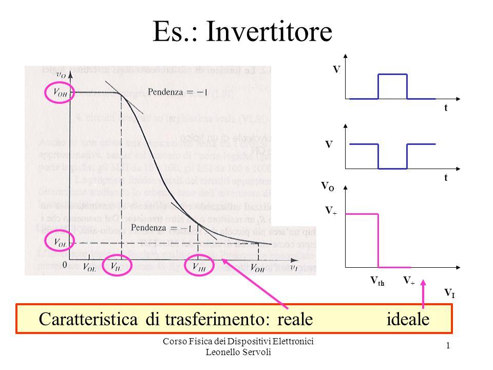 Corso Fisica dei Dispositivi Elettronici Leonello Servoli 1 Es.: Invertitore V V t t Caratteristica di trasferimento: reale ideale VOVO VIVI V th V+V+ V+V+