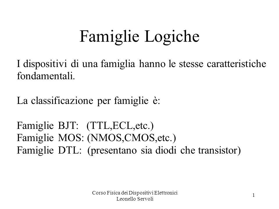 Corso Fisica dei Dispositivi Elettronici Leonello Servoli 1 Famiglie Logiche I dispositivi di una famiglia hanno le stesse caratteristiche fondamentali.
