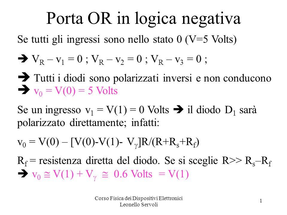 Corso Fisica dei Dispositivi Elettronici Leonello Servoli 1 Porta OR in logica negativa Se tutti gli ingressi sono nello stato 0 (V=5 Volts) V R – v 1 = 0 ; V R – v 2 = 0 ; V R – v 3 = 0 ; Tutti i diodi sono polarizzati inversi e non conducono v 0 = V(0) = 5 Volts Se un ingresso v 1 = V(1) = 0 Volts il diodo D 1 sarà polarizzato direttamente; infatti: v 0 = V(0) – [V(0)-V(1)- V ]R/(R+R s +R f ) R f = resistenza diretta del diodo.